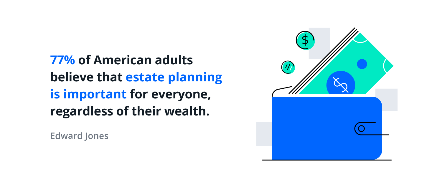 Illustration reading: 77% of American adults believe that estate planning is important for everyone, regardless of their wealth. (Edward Jones)