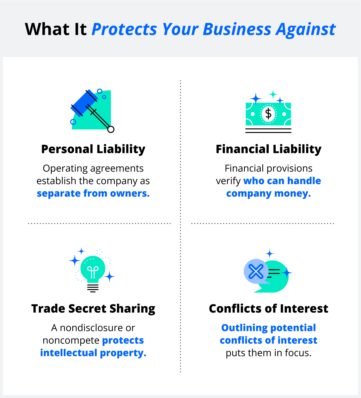 How an operating agreement protects your business