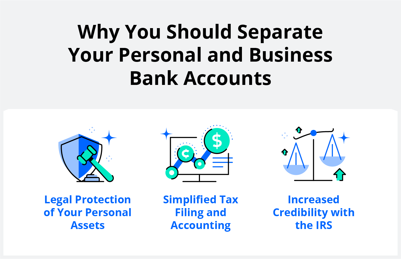 separate vs. personal bank accounts