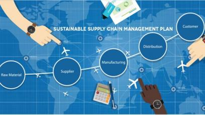 Creating a Sustainable Supply Chain Management Plan