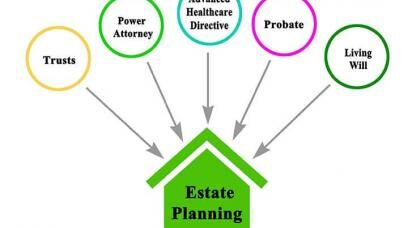 How to File a Small Estate Affidavit in California