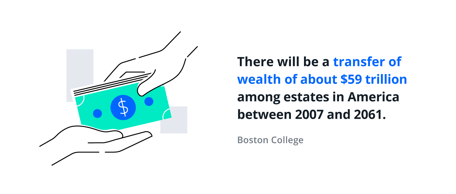 Illustration reading: There will be a transfer of wealth of about $59 trillion among estates in America between 2007 and 2016. (Boston College)