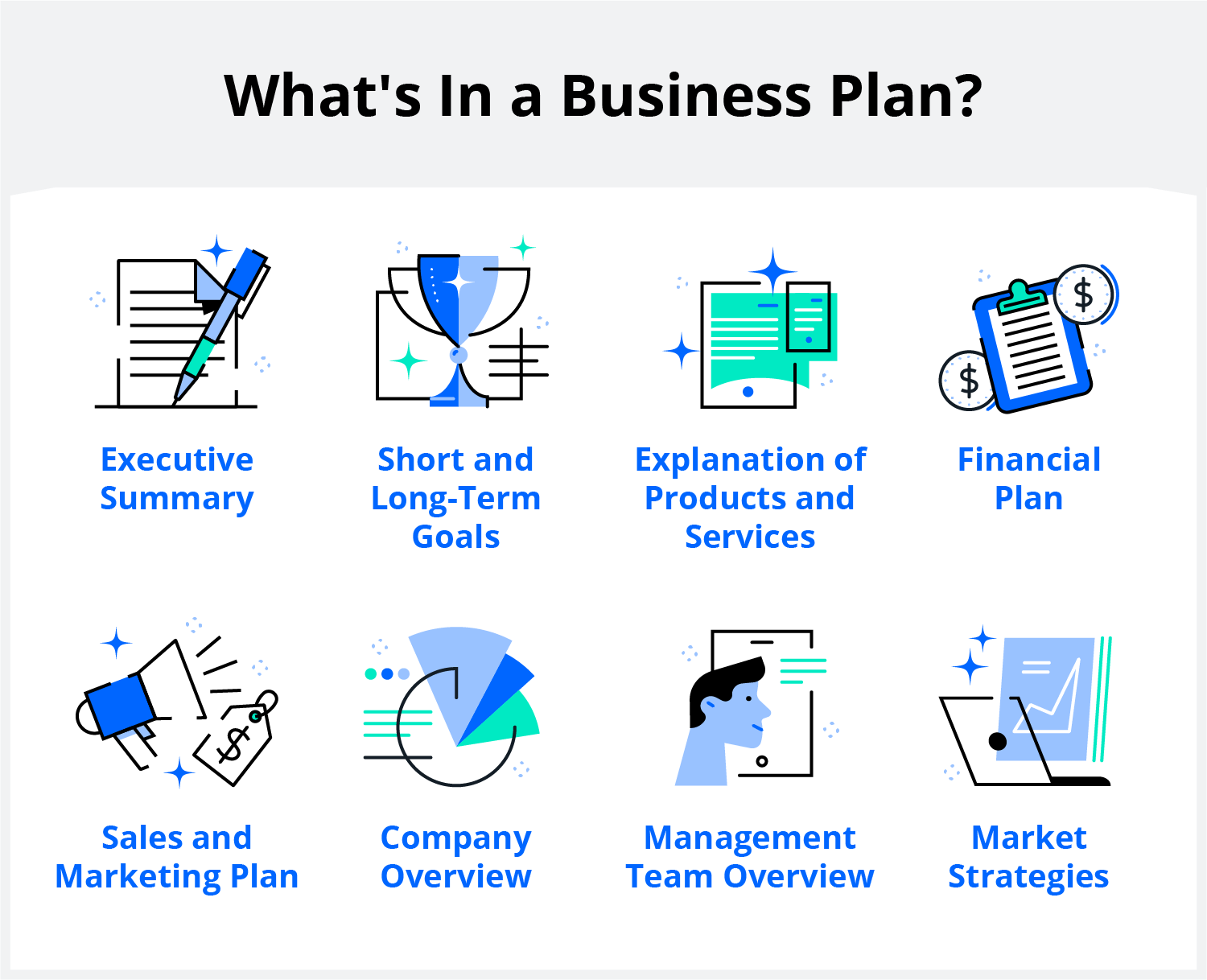 parts of a business plan